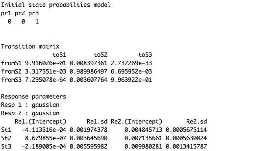 Inovance - A Tutorial in R on Using A Hidden Markov Model (HMM)