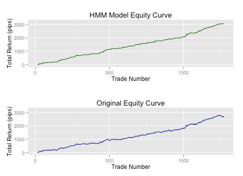 Inovance_HMM_Equity